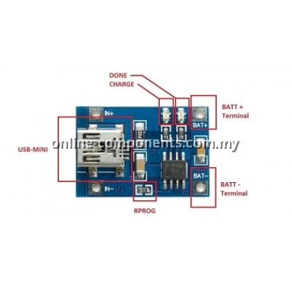 LITHIUM ION BATTERY CHARGER 1A